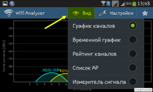 Как использовать программу Wi-Fi Analyzer