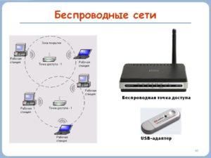 Проблемы Wi-Fi-адаптеров и точек доступа — причины и решения
