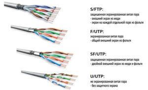 Какой кабель для интернета витая пара лучше
