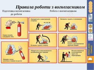 Правила пользования торрентом