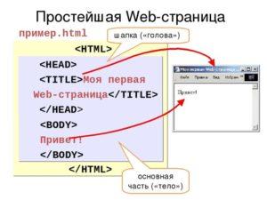 Добавление ссылок в веб-страницы и документы