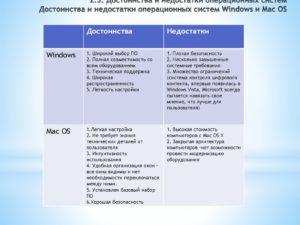 Что такое разрядность операционной системы, как её определить, плюсы и минусы систем