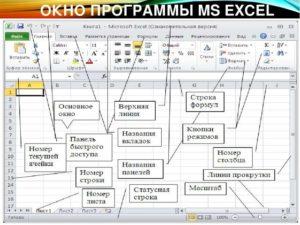 Быстрый и эффективный поиск и замена символов в программе Excel