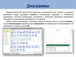 Графики и диаграммы в Microsoft Word