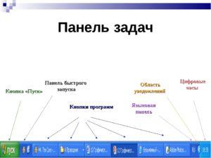 Настройка панели задач в ОС Windows