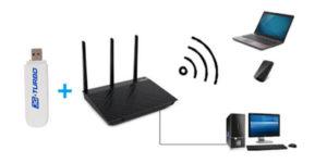 Как раздавать интернет через Wi-Fi с модема?