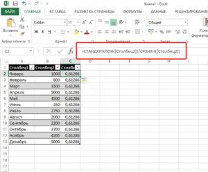 Прогнозируем с Excel: как посчитать коэффициент вариации