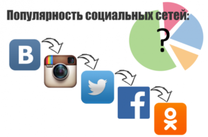 Как избавиться от рекламы в социальных сетях VK.ru и OK.ru