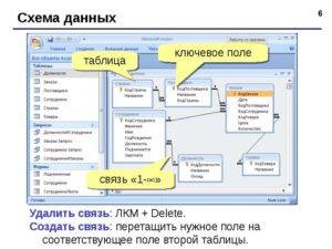 Связывание таблиц и удаление связей в Microsoft Access