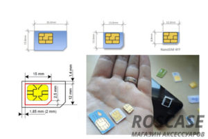 SIM-карта и iPhone: как вставить, вытащить или обрезать