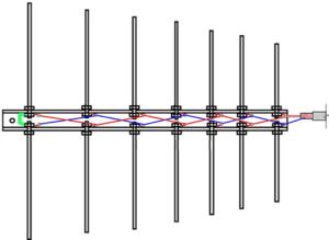 Как делается проверка ТВ-антенны