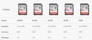 Отличия карт памяти SD от SDHC и SDXC