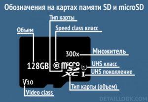 Как узнать класс карты памяти, что он собой представляет