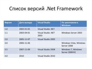 Определение версии Net Framework