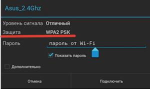 Основные различия между типами Wi-Fi-роутерами