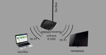 Как быстрее всего подключить ноутбук или компьютер к телевизору через Wi-Fi: советы, настройки