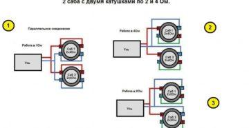 Способы подключения разных видов сабвуферов к компьютеру