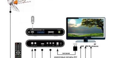 Правильное подключение и настройка DVB-T2 приставки